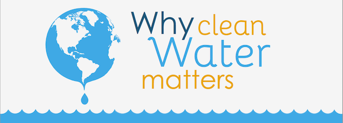Why Clean Water Matters (Infographic)
